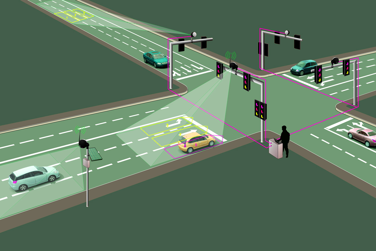 Advanced Traffic Management Systems Intelligent Traffic